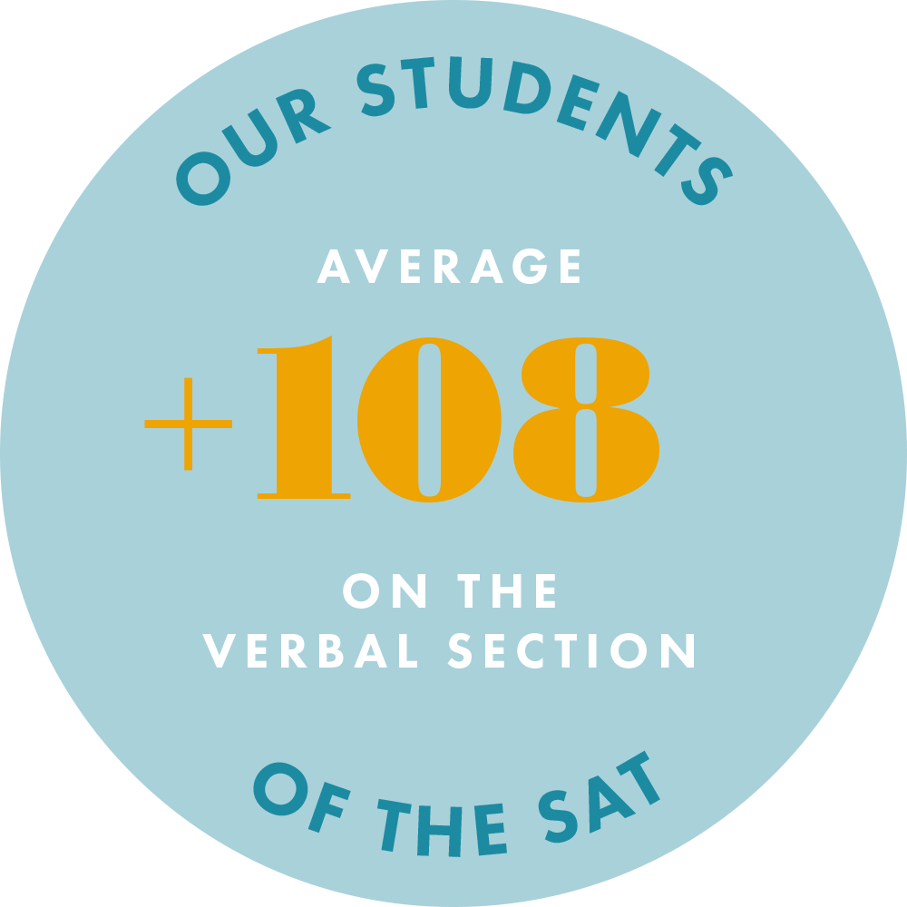 Our Students average an 108 point gain on the Verbal section of the SAT