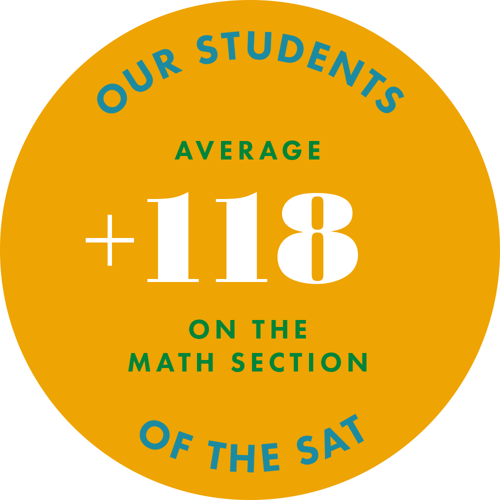 Our Students average an 118 point gain on the Math section of the SAT