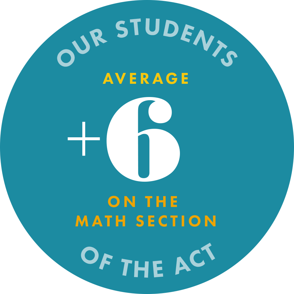 Our Students average an 6 point gain on the math section of the ACT