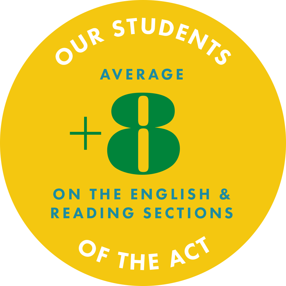 Our Students average an 8 point gain on the readin and english sections of the ACT