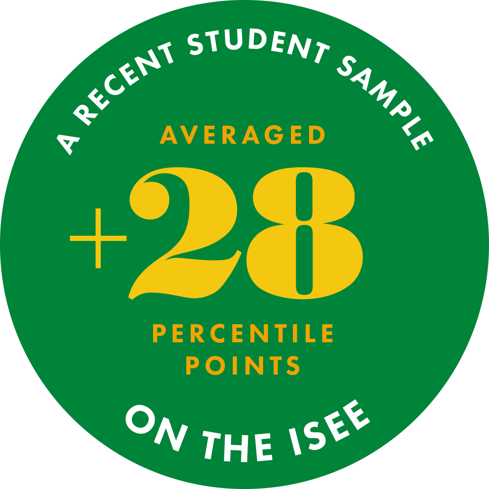 Recent Students had a 28 point average percentile increase on the ISEE